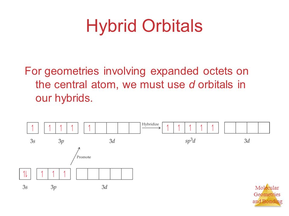 Hybrid orbitals with hybrid orbitals the orbital diagram for 6 hybrid orbitals for geometries involving expanded octets on the central atom we must use d orbitals in our hybrids ccuart Gallery