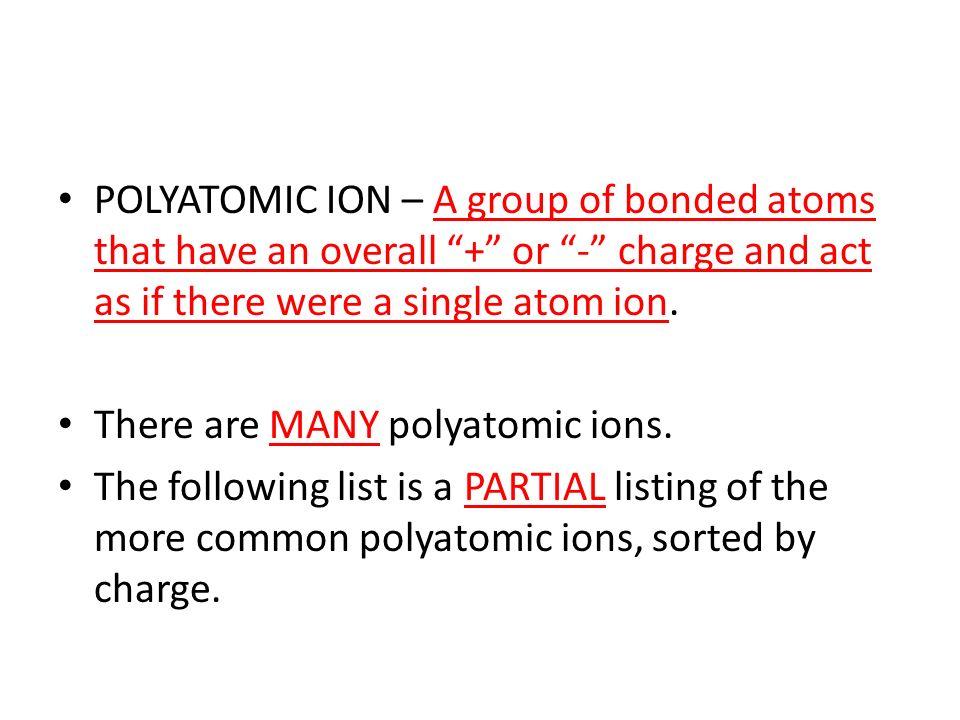 polyatomic ions list