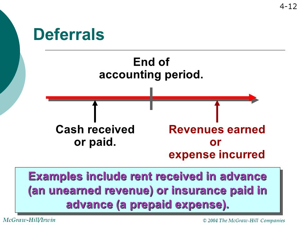 Need cash loan bad credit photo 8
