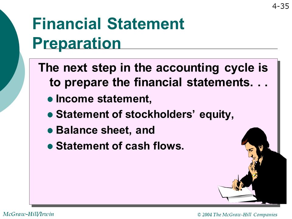 Quarterly preparation of financial statements and