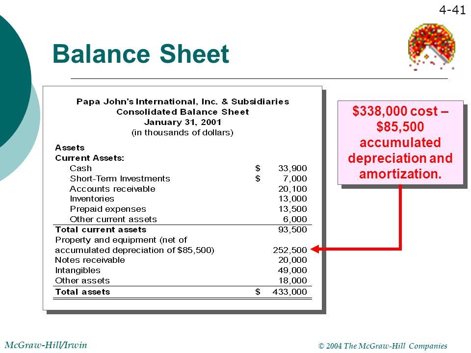how to show depreciation on a balance sheet