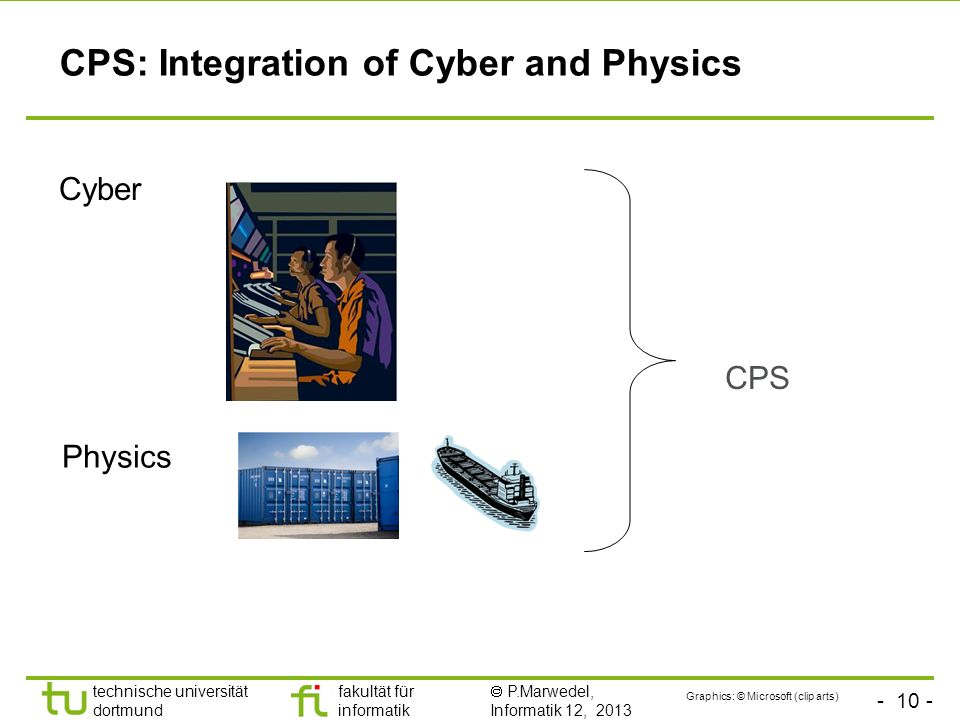 CPS: Integration of Cyber and Physics