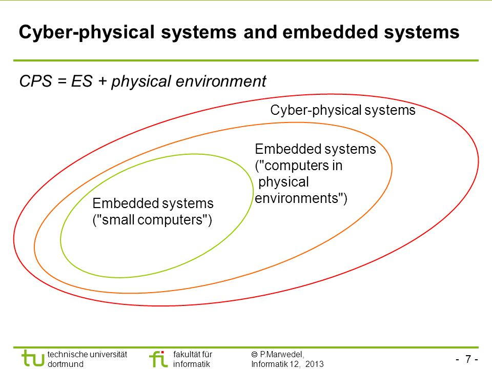 Cyber-physical systems and embedded systems