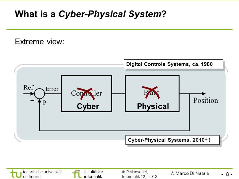 What is a Cyber-Physical System