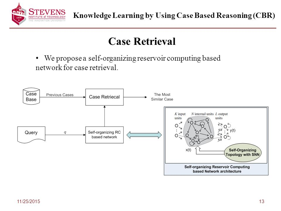 Knowledge learning by using case based reasoning cbr ppt download case retrieval we propose a self organizing reservoir computing based network for case retrieval ccuart Choice Image