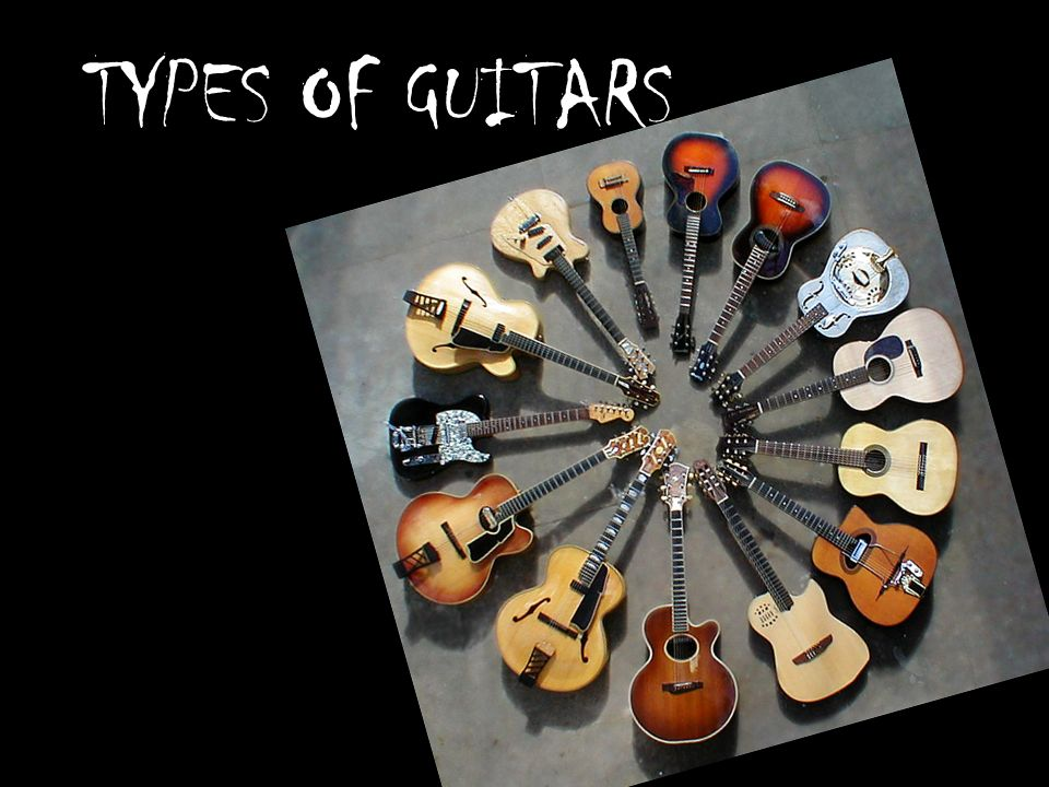 Anatomy Of A Guitar And Types Of Guitars Ppt Video