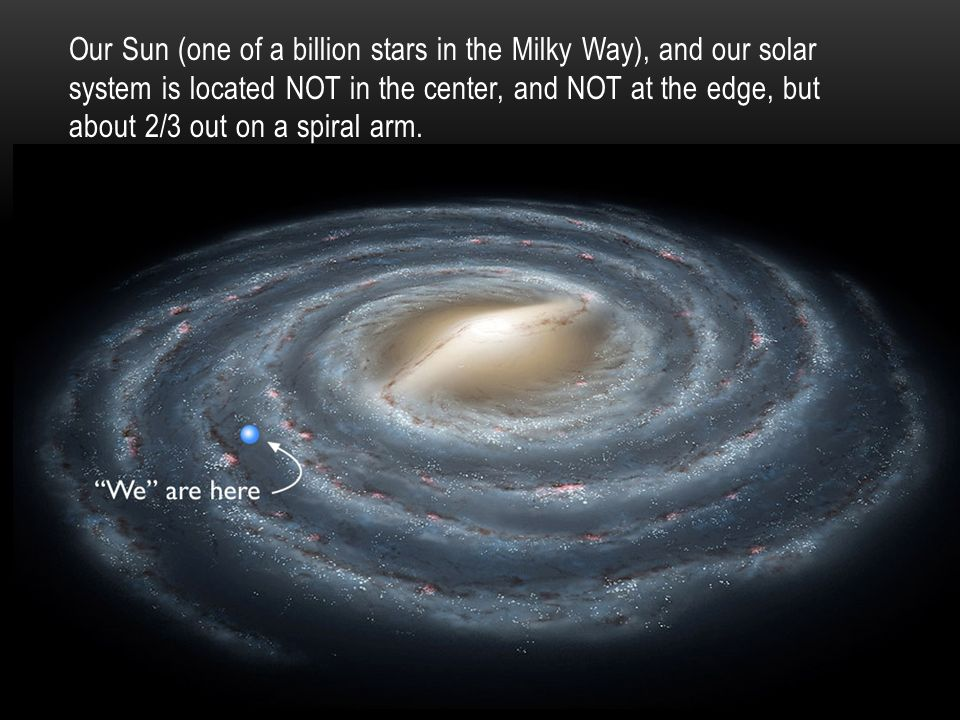 distance of milky way and the solar system - photo #19