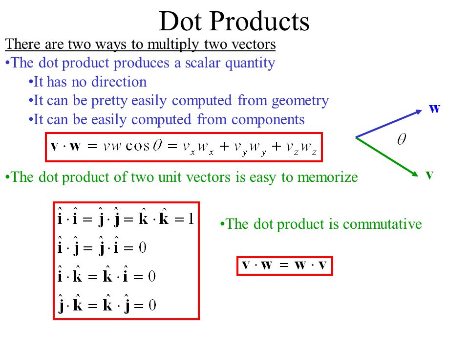 Dot Products There Are Two Ways To Multiply Two Vectors Ppt Video