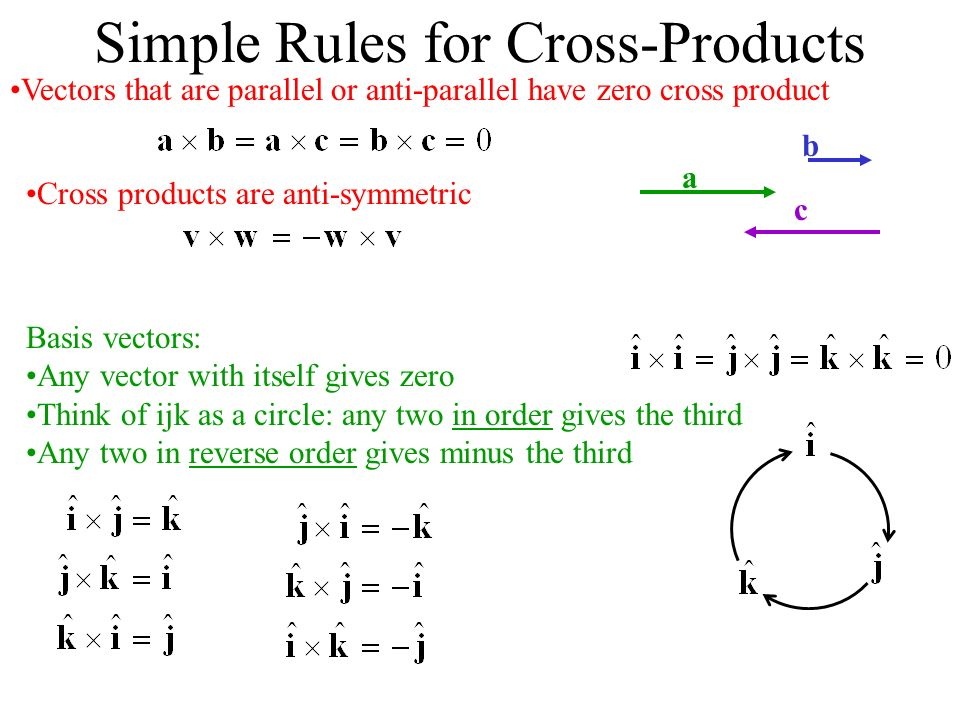 Matlab vector cross product