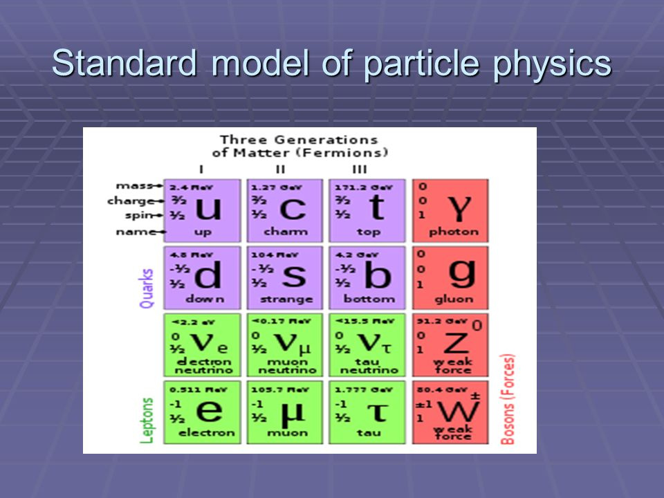 Physics Ppt Download