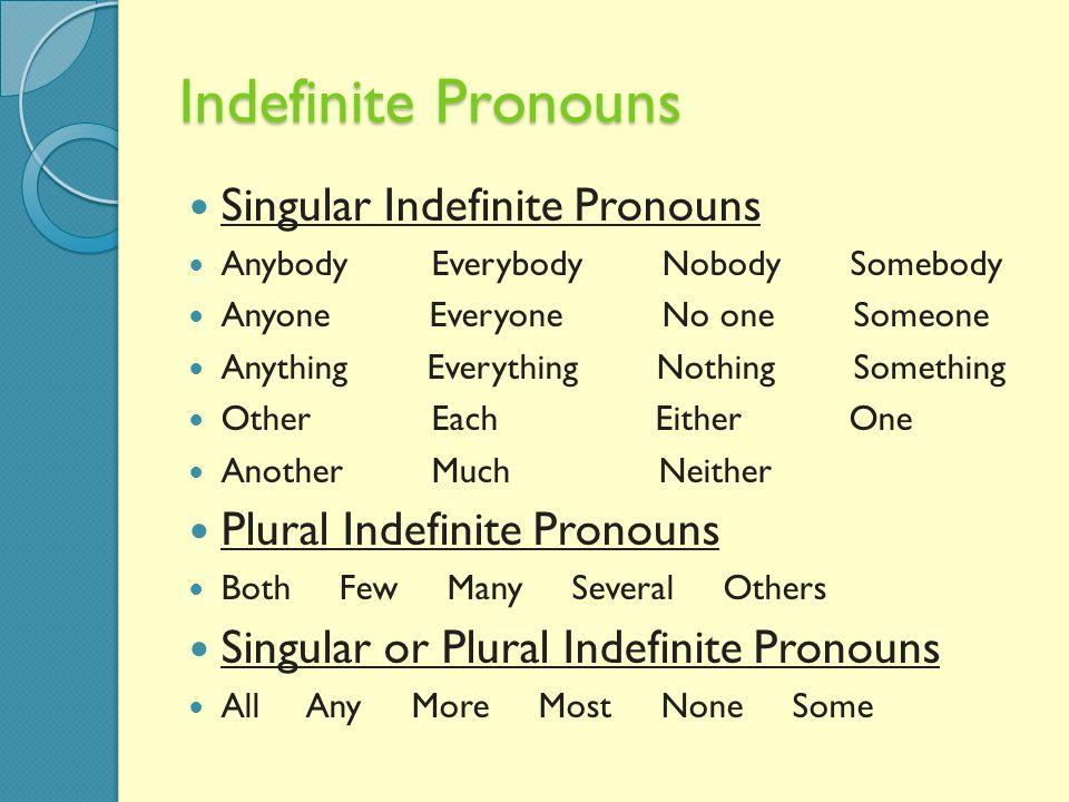 Indefinite Singular - popflyboys