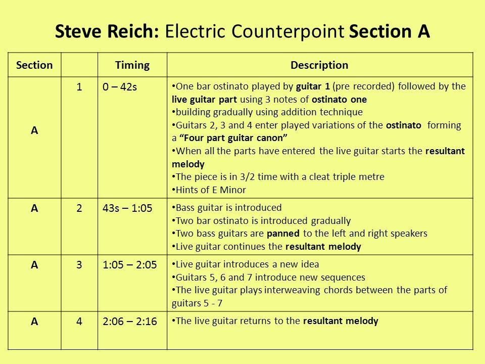 Steve Reich Live Electric Music
