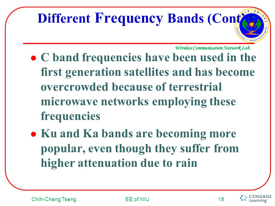 Chapter 12 Satellite Systems Ppt Video Online Download