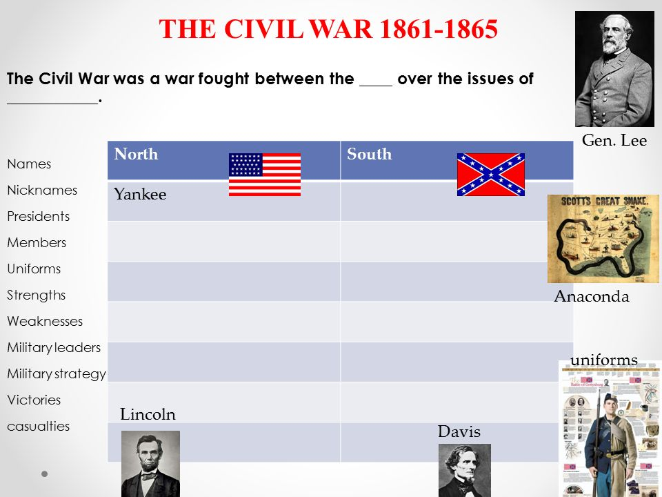 an analysis of the civil war which was between the north and the south When the civil war began,  the high-level military strategies for the north and south continued to be attack and  the uss monitor and the confederate merrimack participated in history's first fight between armored.