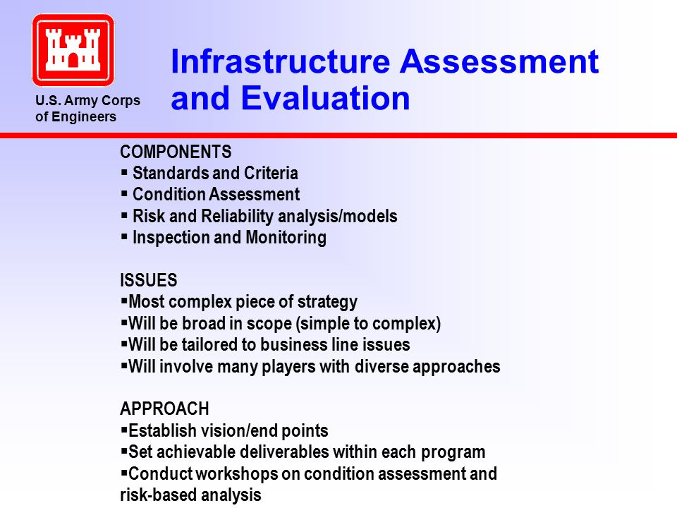 Us Army Corps Of Engineers - Ppt Download