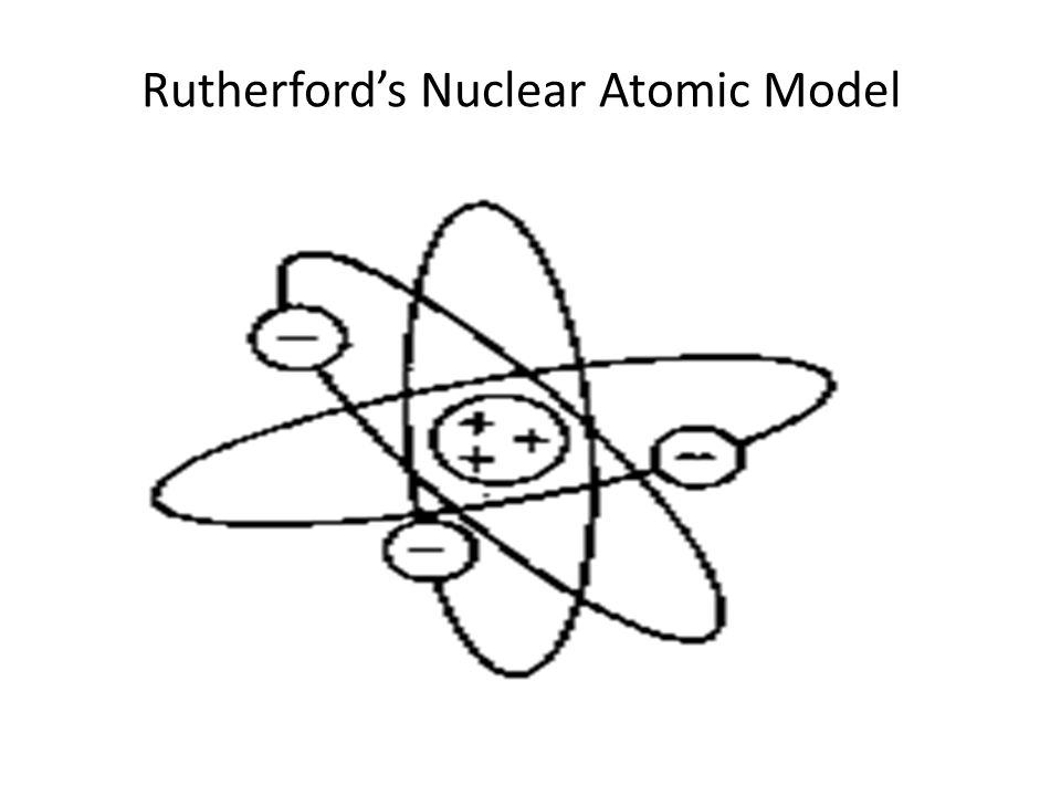 Rutherfords Atomic Model Name