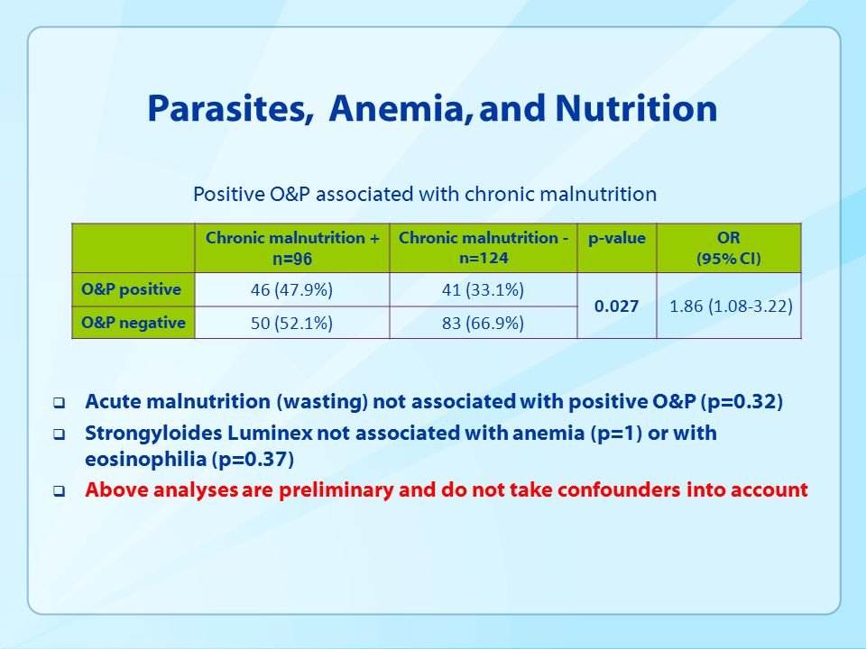 relationship between nutrition and anemia