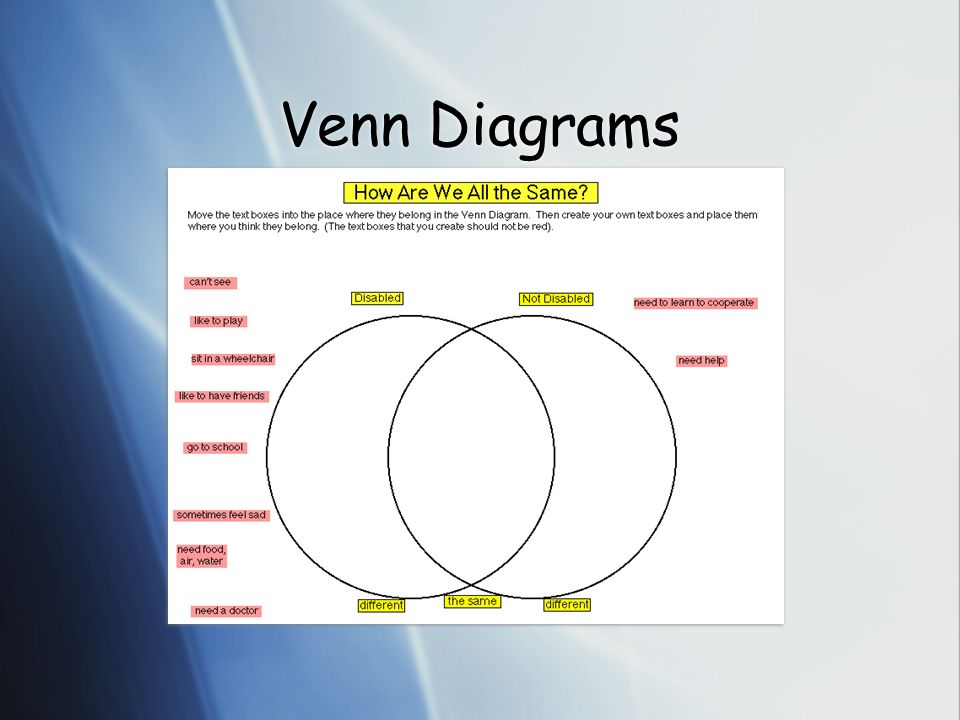Venn diagram for essay writing