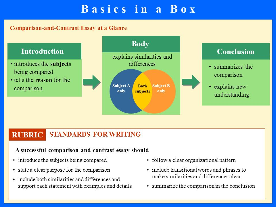 identifying similarities and differences ppt explains similarities and differences