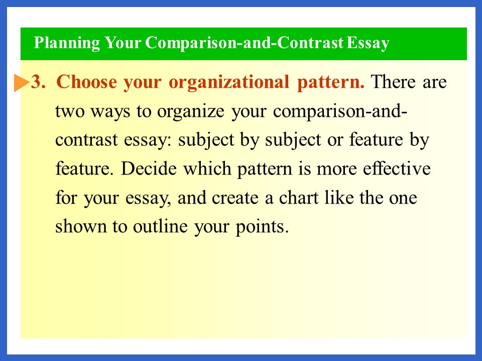 identifying similarities and differences ppt  planning your comparison and contrast essay
