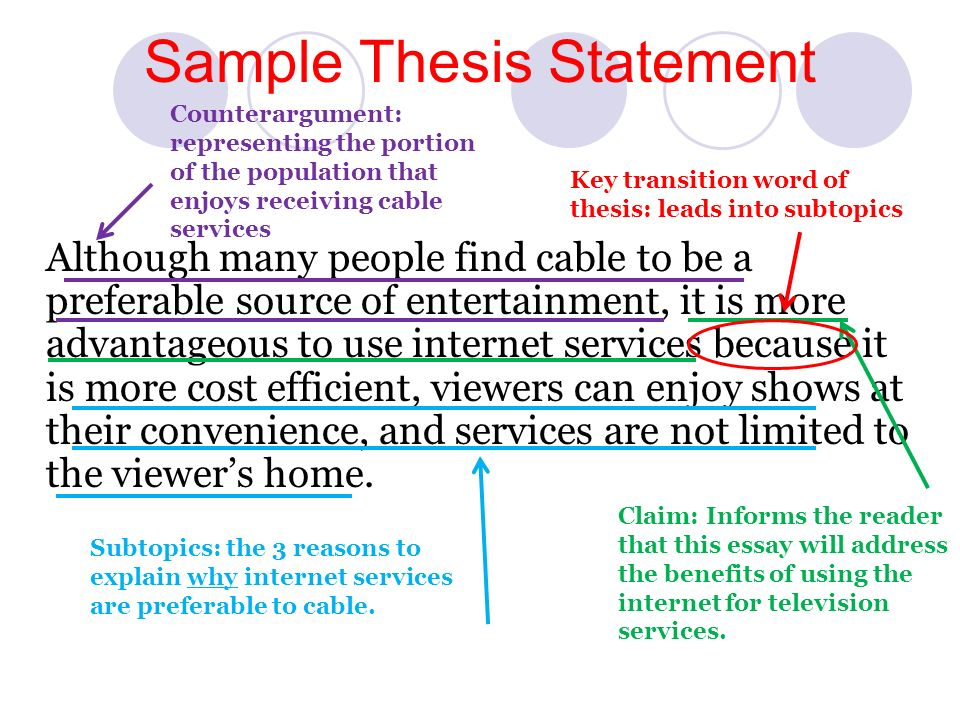 refining a thesis statement Compose a draft thesis statement  if you are writing a paper that will have an argumentative thesis and are having trouble getting started, the techniques in the table below may help you develop a temporary or working thesis statement.