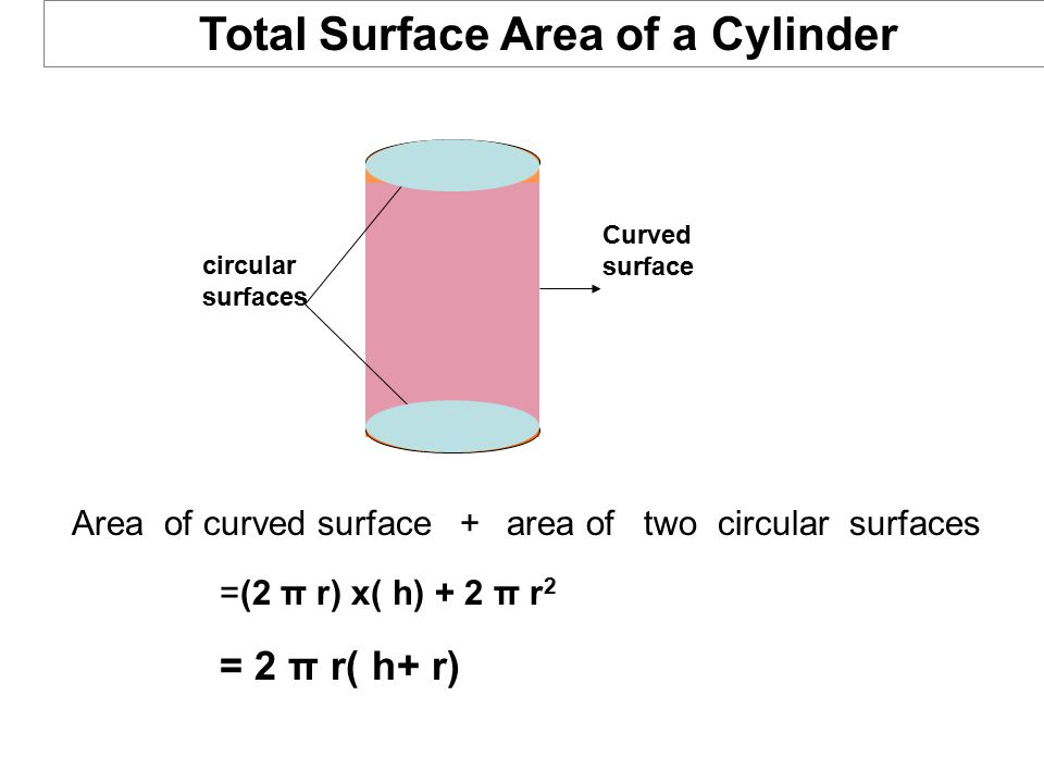 surface area of a cylinder To know more about perimeter, area, and volume, please visit    don't memorise brings learning to life through its captivating.