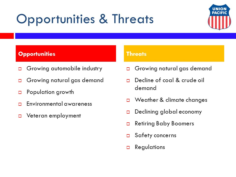 swot analysis of crude oil industry Royal dutch shell (shell) is an energy company involved in exploring, producing and marketing crude oil, natural gas etc here's the swot analysis of shell shell has upstream and downstream operations in over 70 countries around the world.