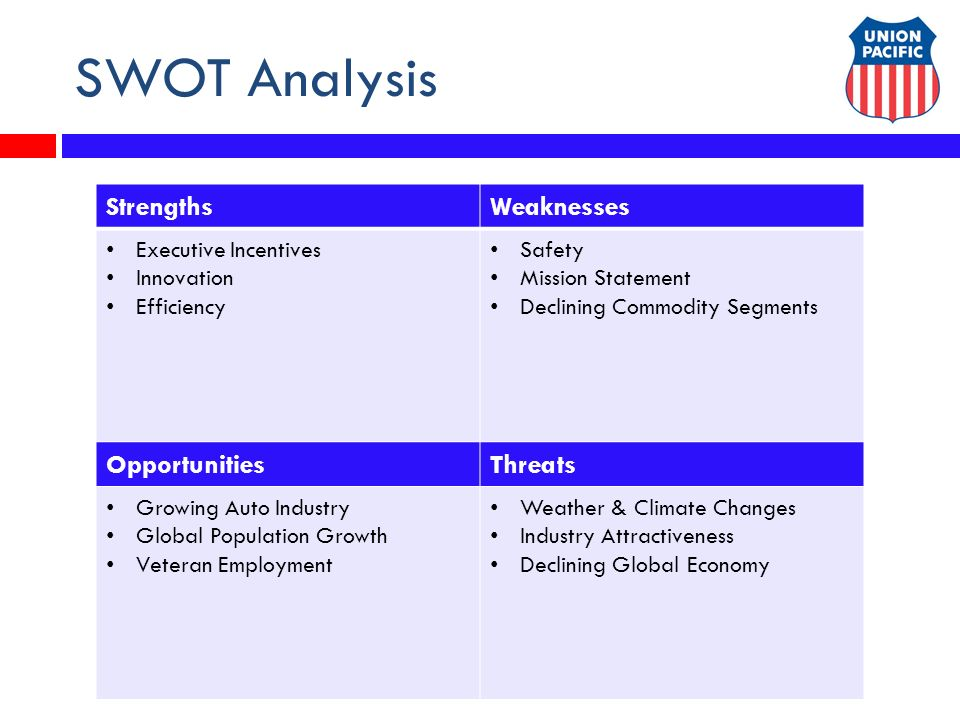 automotive industry and swot analysis The research report provides in-depth swot analysis of different  regional and global trends in the automotive industry are also included in.