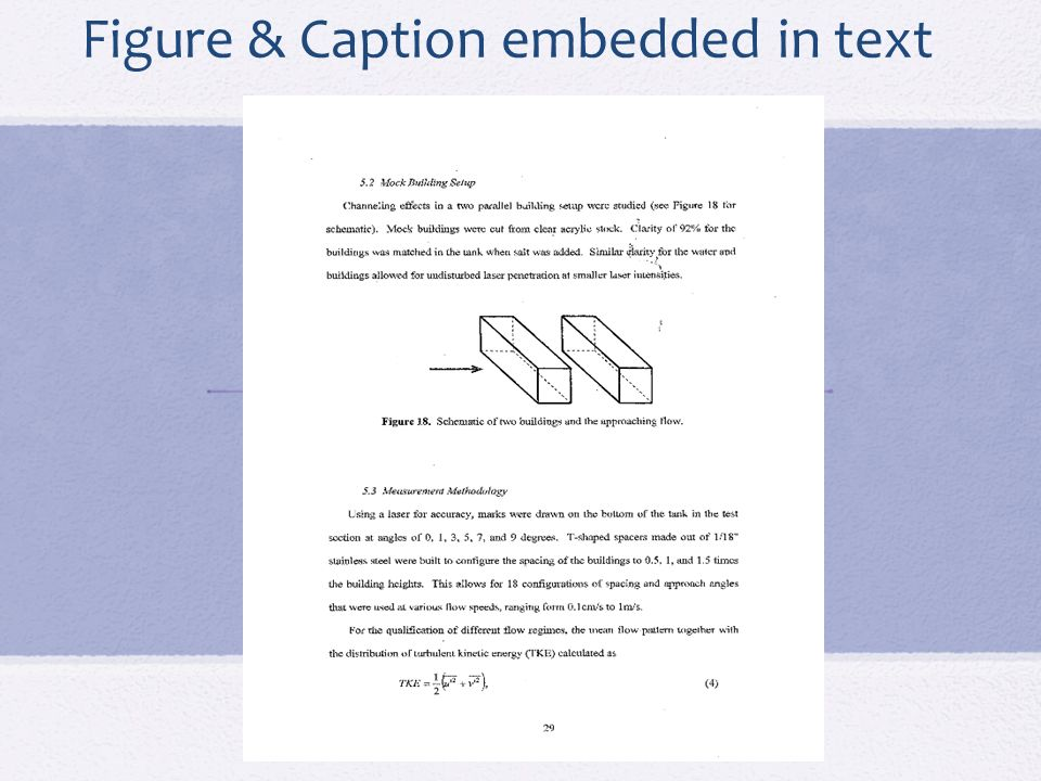 thesis figure caption In a thesis, report or book one  before my chapters but also before my list of figures and list of tables  is solved but the figure caption is no more.