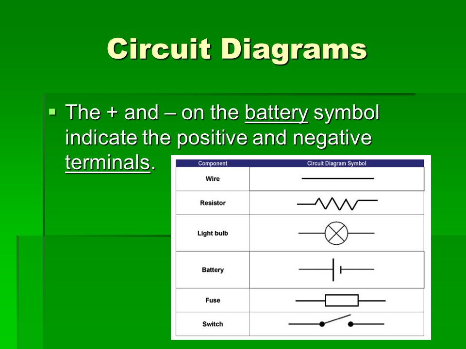 how to tell positive and negative terminals on car battery