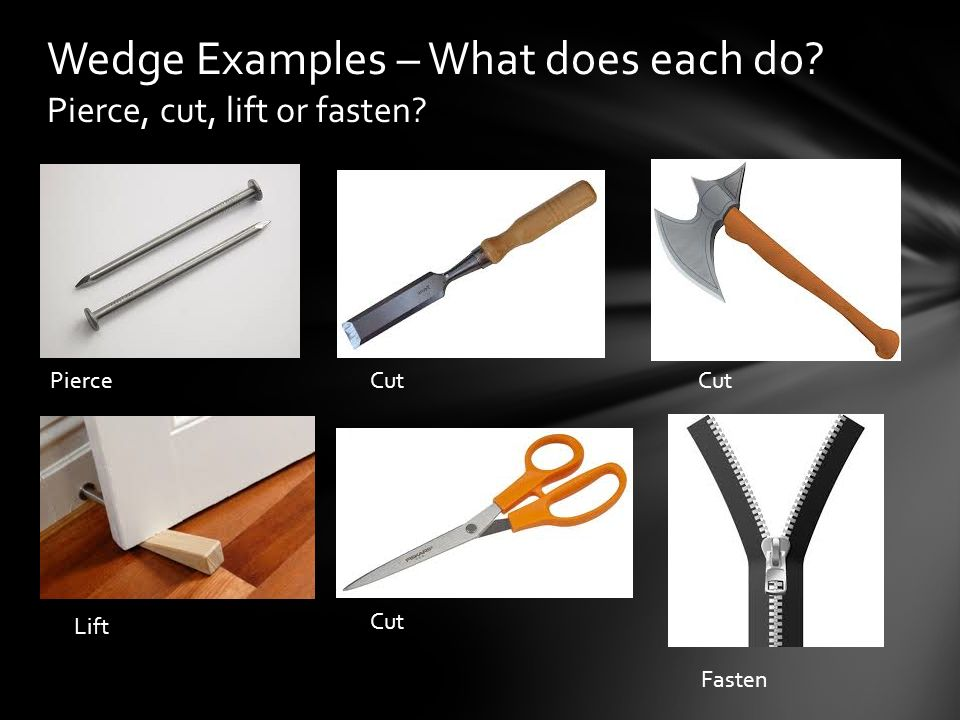 Examples Of Wedges Simple Machines The ne...
