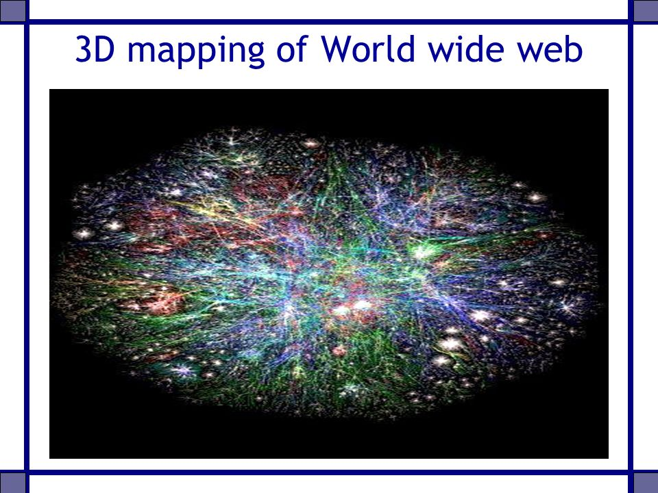 3D mapping of World wide web