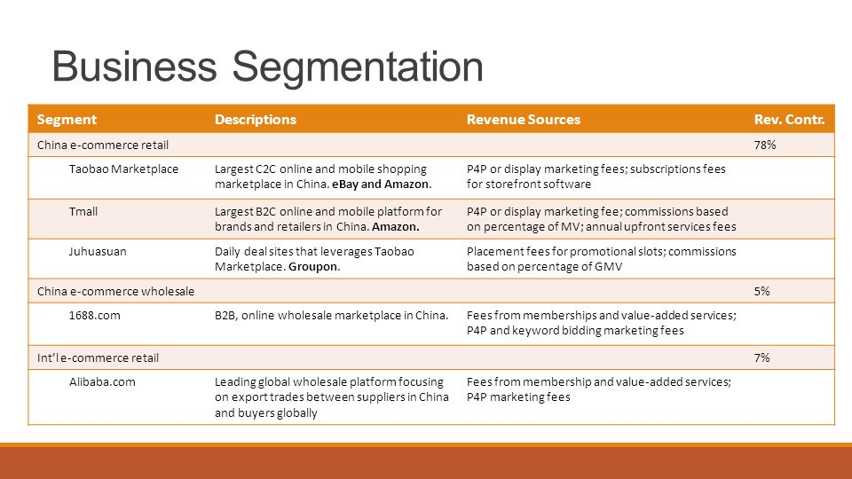 segmentation of taobao and ebay How did alibaba become so successful so how did taobao end up defeating ebay taobao was free for merchants there were no listing or transaction fees.