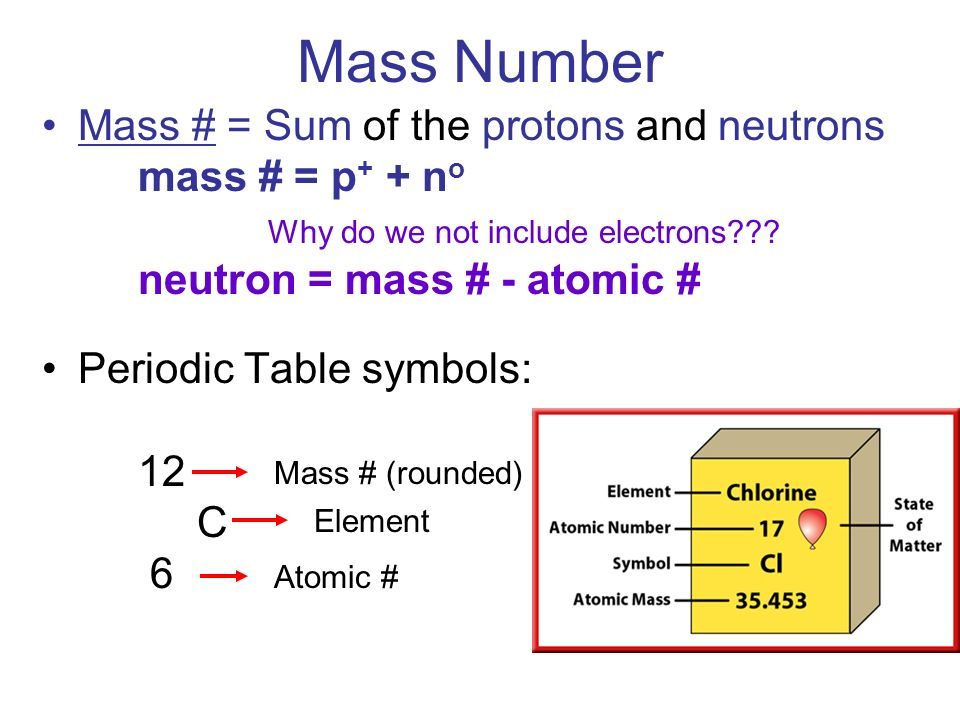 Atomic structure and the periodic table ppt download 14 why urtaz Images