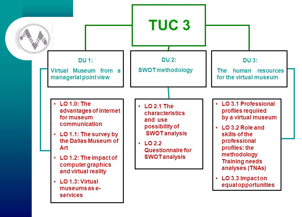 TUC 3 DU 1: Virtual Museum from a managerial point view DU 2: