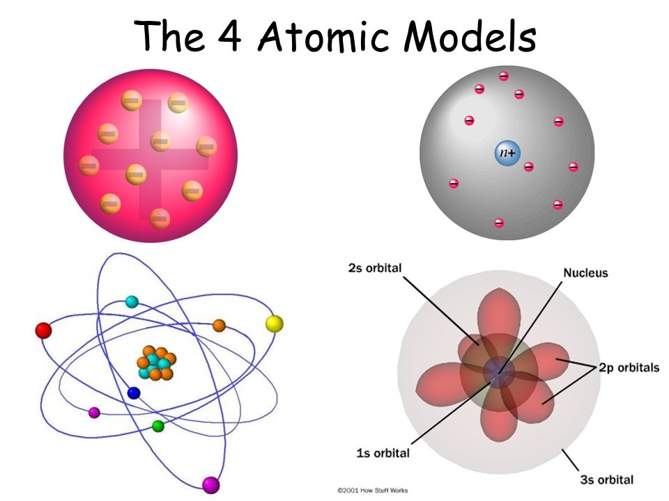 Thomsons atomic model
