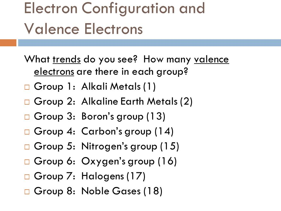 electron config u2026 ya digg  october     ppt download