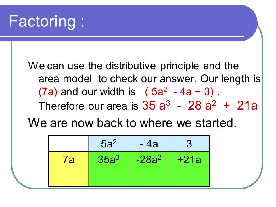 Factoring : We are now back to where we started.