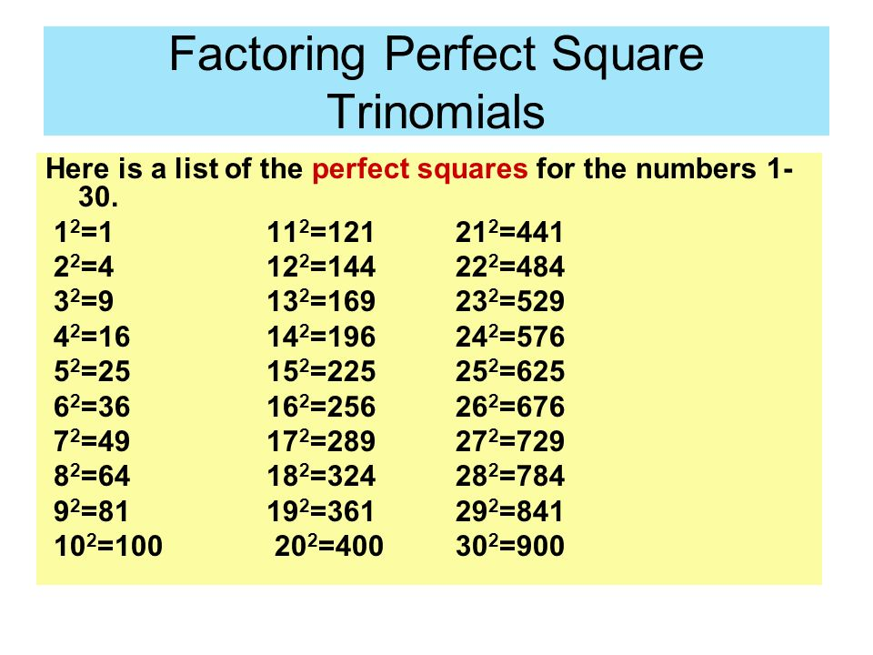 Estimating Square Roots in addition F F likewise Hdp Rpjy Jz Advmmr as well Fg likewise Ga. on square root 1 100