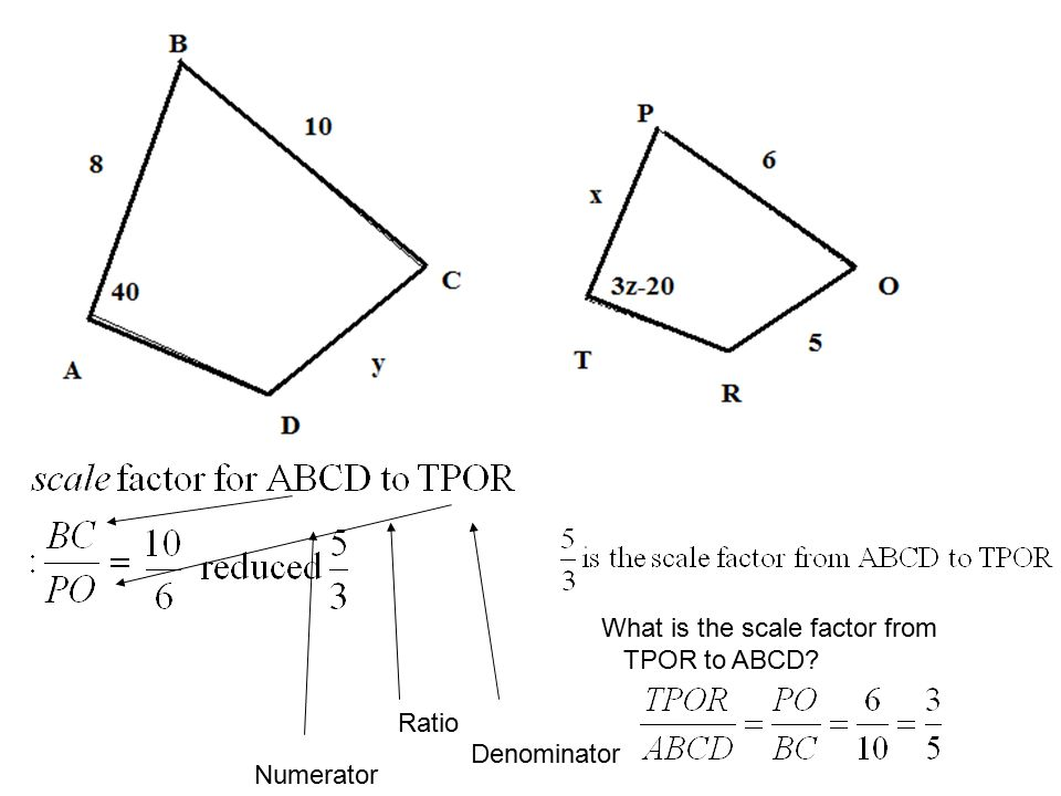 What is the scale factor from