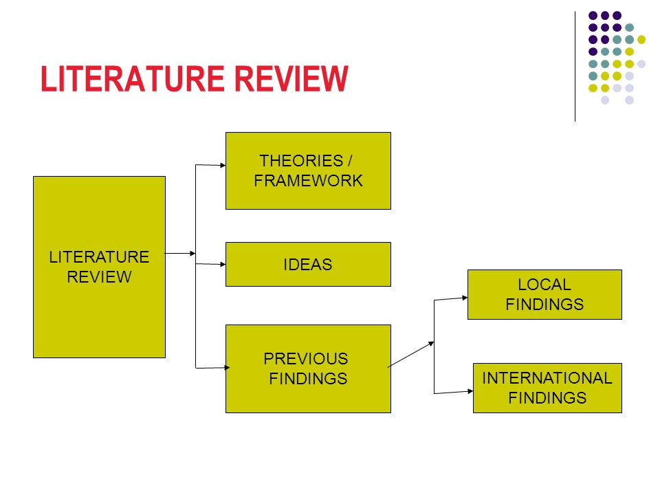 How to Finish a Literature Review Medical Paper