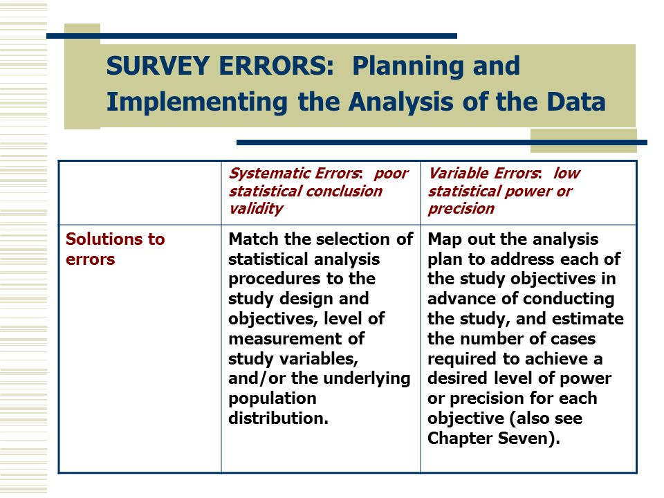 Statistical analysis plan pdf