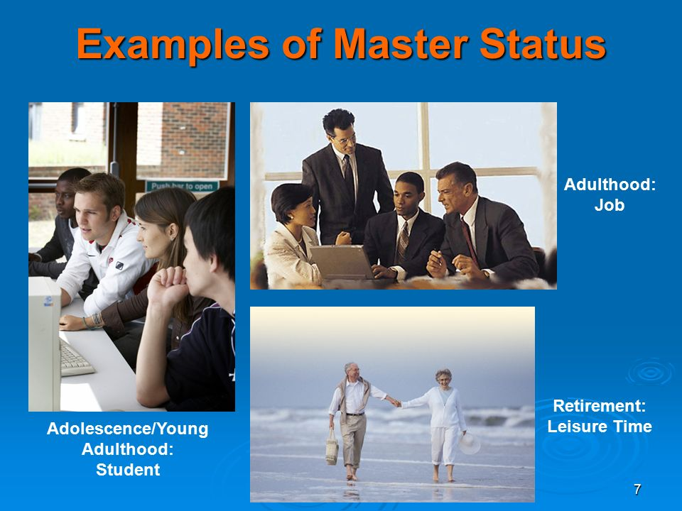 sociology 1101 ascribed achieved and master Ascribed status can influence an individual's achieved status by promoting a self-fulfilling prophecy, affecting self-esteem or by limiting or increasing beneficial social connections ascribed status, such as gender, race, age or the economic strata an individual is born into, can cause other.