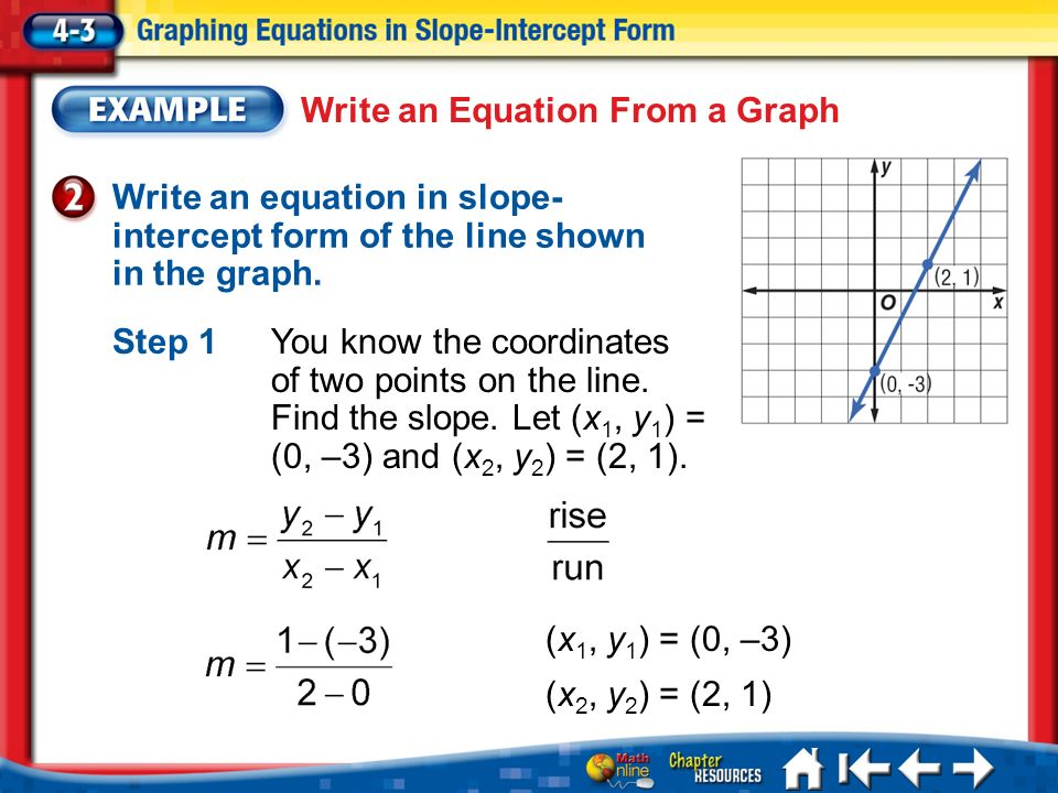 Write the equation of a line whose slope is 6 and whose y intercept is -?