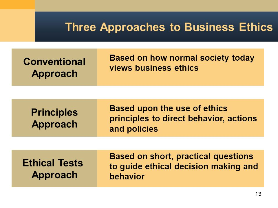 Modern principles of business ethics