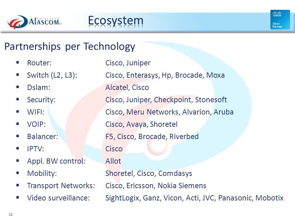Ecosystem Partnerships per Technology Router: Cisco, Juniper
