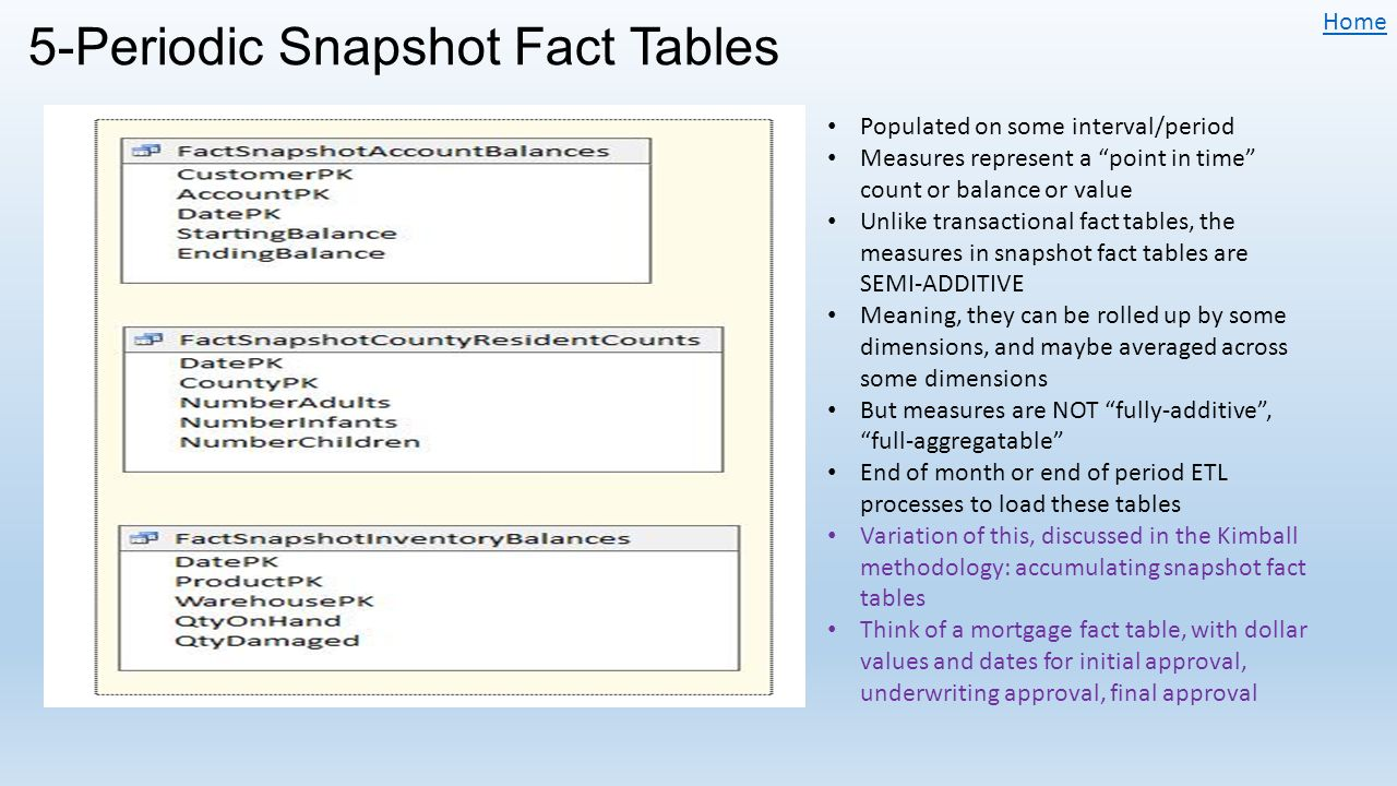 how to create fact table and dimension table