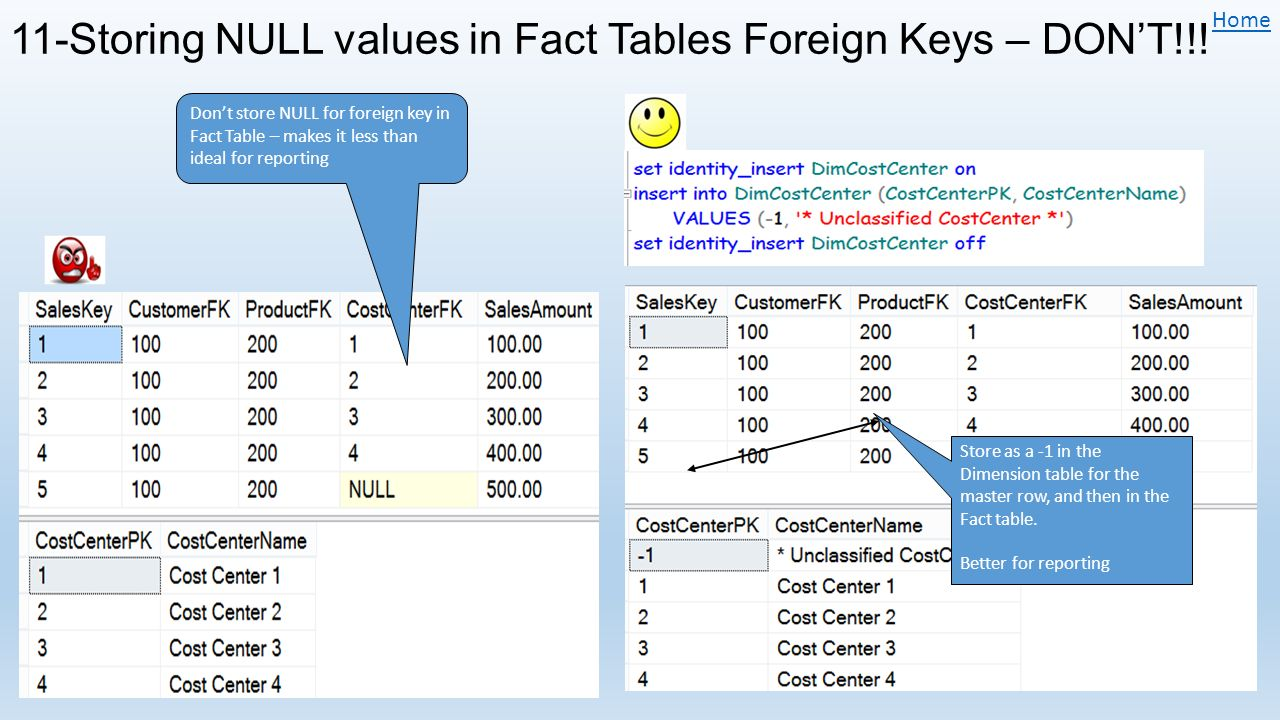 ... Insert Into Table Set Business Intelligence Ppt Download ...  sc 1 st  Hotbathroom & Insert Into Table Set - Php Incorrect Integer 2147483647 Is Inserted ...