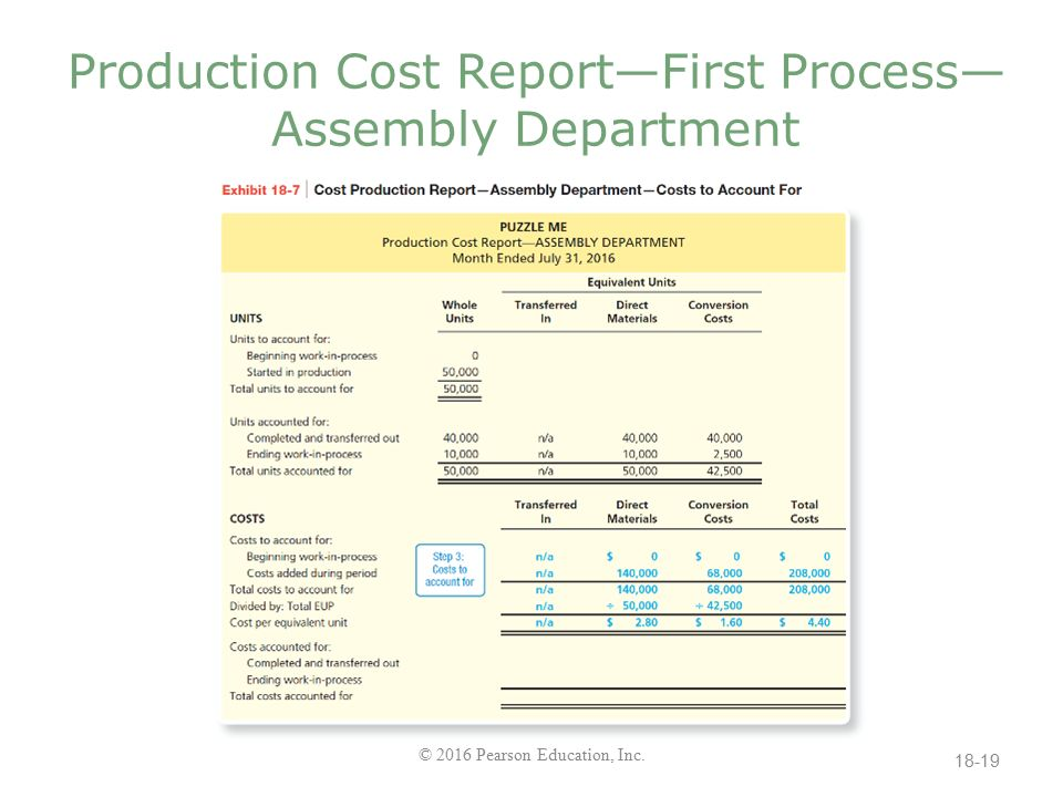 process costing single department Process costing is a type of operation costing which is used to ascertain the cost  of a  costing are the same as those for job-order costing with one exception  b ) direct labor costs incurred: mixing department $230,000, and finishing.