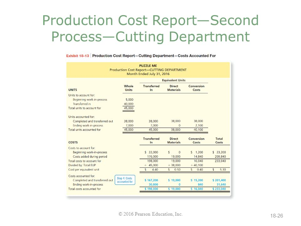 the phases in the process of cost cutting Cost management is the process of planning and controlling the budget of a  business  spend management software, cost transparency tools help cios cut  costs  estimating process begins by breaking the project down into work phases .